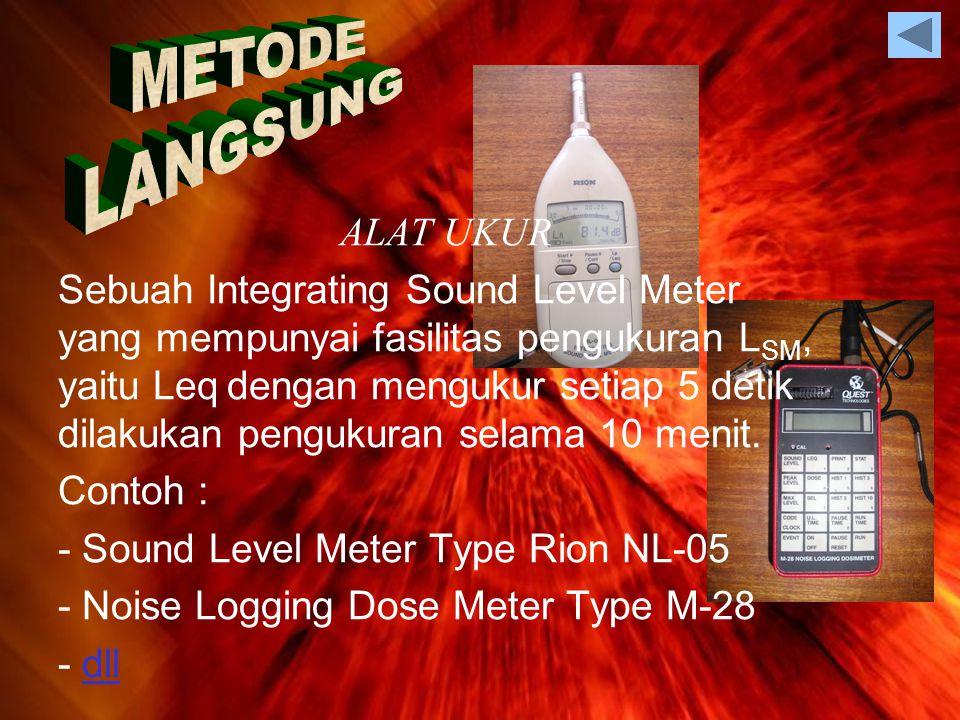 ALAT UKUR Sebuah Integrating Sound Level Meter yang mempunyai fasilitas pengukuran L SM, yaitu Leq dengan mengukur setiap 5 detik dilakukan pengukuran selama 10 menit.