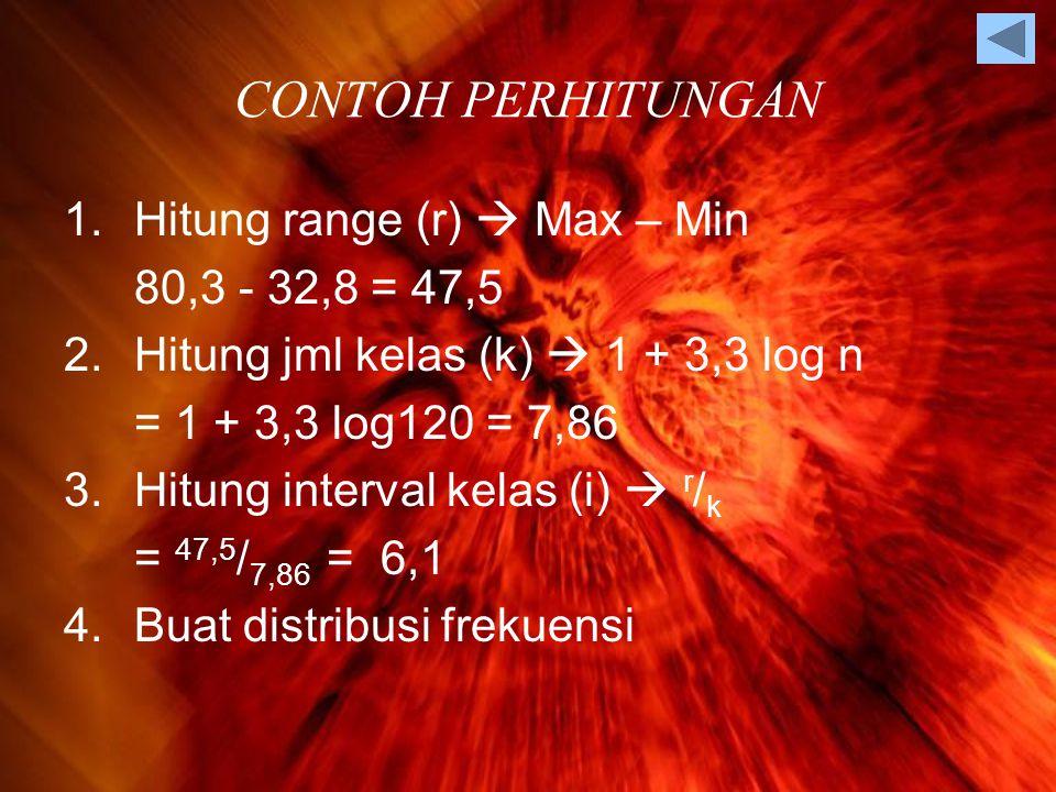CONTOH PERHITUNGAN 1.Hitung range (r)  Max – Min 80,3 - 32,8 = 47,5 2.