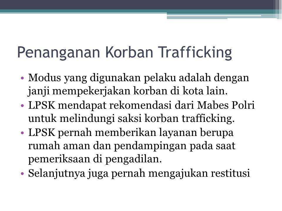 Penanganan Korban Trafficking Modus yang digunakan pelaku adalah dengan janji mempekerjakan korban di kota lain. LPSK mendapat rekomendasi dari Mabes