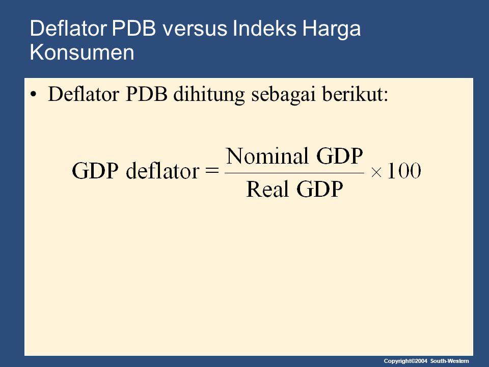 Copyright©2004 South-Western Deflator PDB versus Indeks Harga Konsumen Deflator PDB dihitung sebagai berikut: