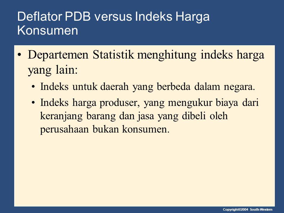 Copyright©2004 South-Western Deflator PDB versus Indeks Harga Konsumen Departemen Statistik menghitung indeks harga yang lain: Indeks untuk daerah yan