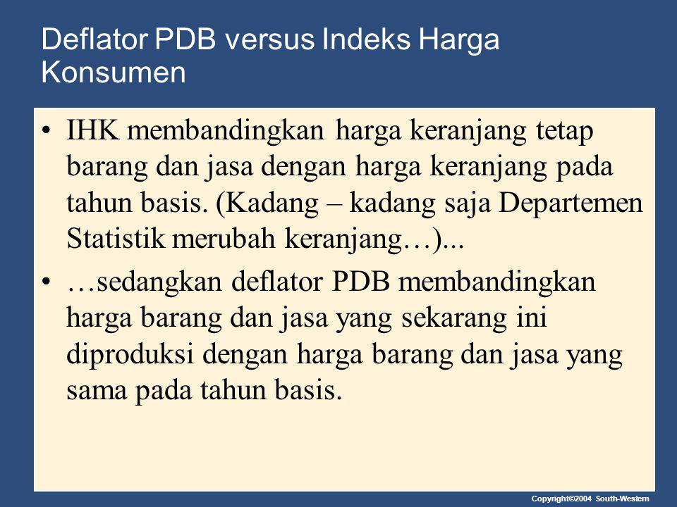 Copyright©2004 South-Western Deflator PDB versus Indeks Harga Konsumen IHK membandingkan harga keranjang tetap barang dan jasa dengan harga keranjang