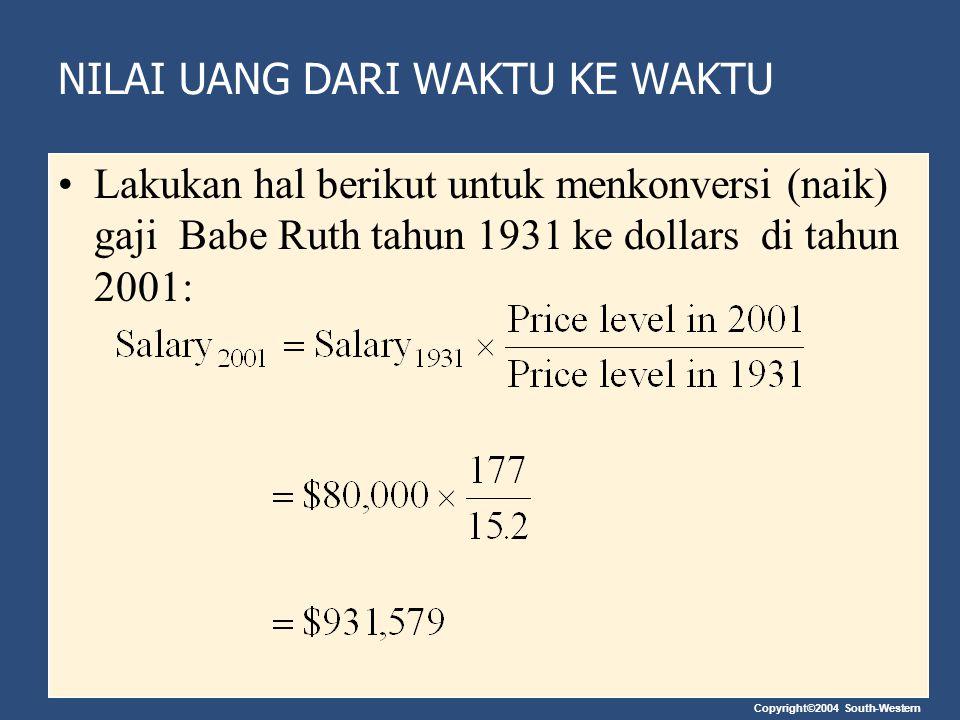 Copyright©2004 South-Western NILAI UANG DARI WAKTU KE WAKTU Lakukan hal berikut untuk menkonversi (naik) gaji Babe Ruth tahun 1931 ke dollars di tahun