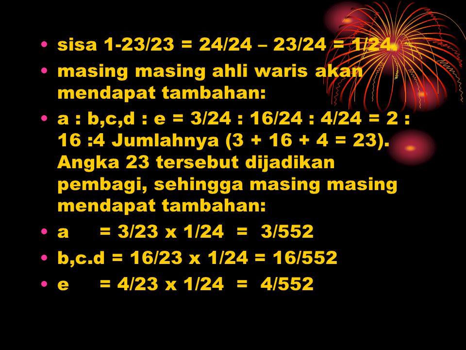 sisa 1-23/23 = 24/24 – 23/24 = 1/24. masing masing ahli waris akan mendapat tambahan: a : b,c,d : e = 3/24 : 16/24 : 4/24 = 2 : 16 :4 Jumlahnya (3 + 1