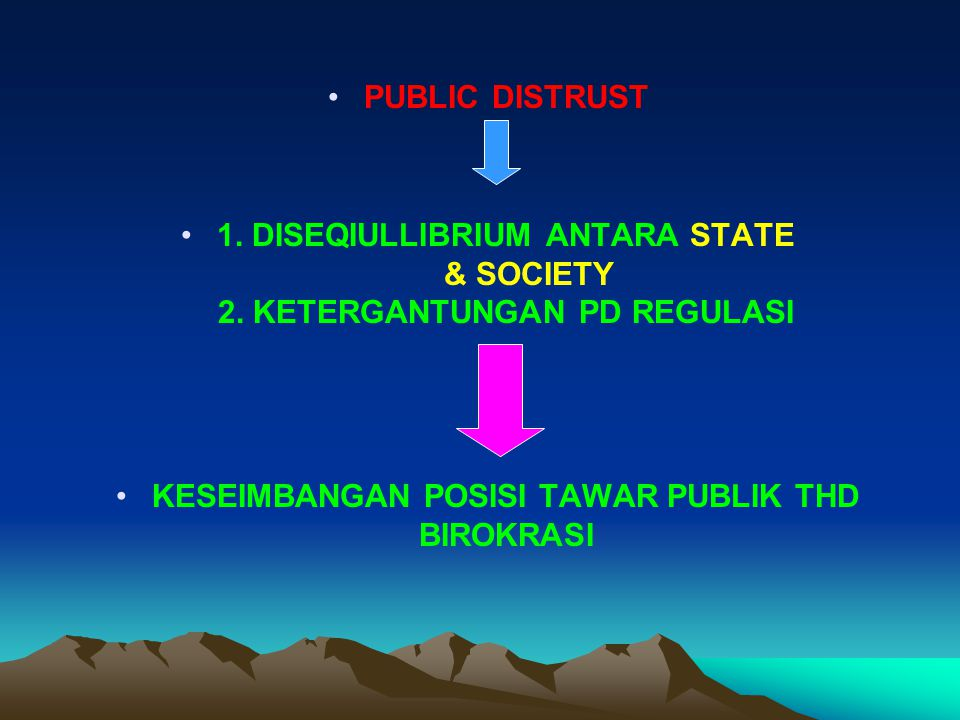 PUBLIC DISTRUST 1. DISEQIULLIBRIUM ANTARA STATE & SOCIETY 2. KETERGANTUNGAN PD REGULASI KESEIMBANGAN POSISI TAWAR PUBLIK THD BIROKRASI