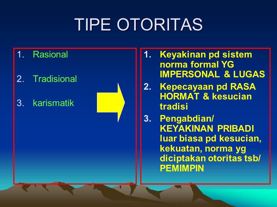TIPE OTORITAS 1.Rasional 2.Tradisional 3.karismatik 1. 1.Keyakinan pd sistem norma formal YG IMPERSONAL & LUGAS 2. 2.Kepecayaan pd RASA HORMAT & kesuc