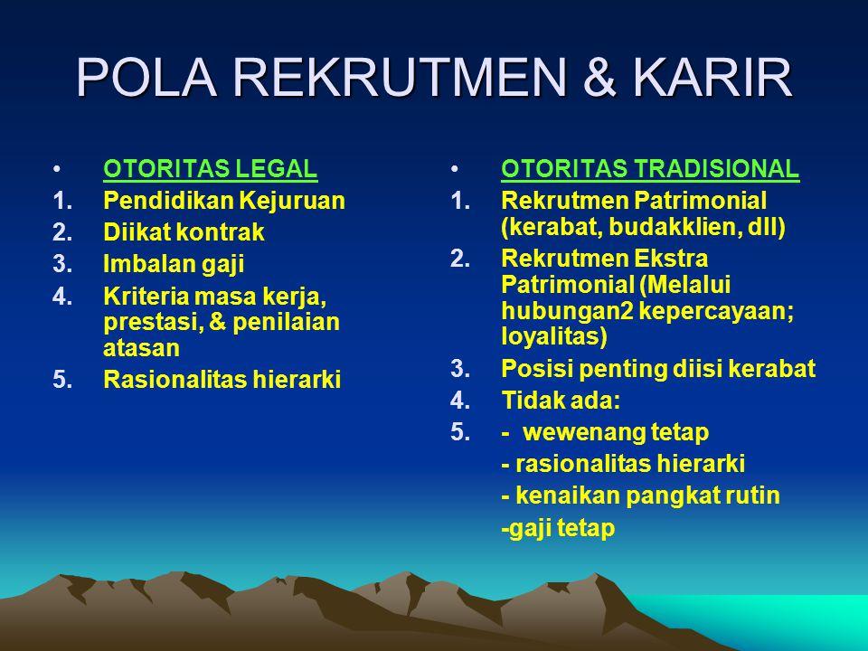 POLA REKRUTMEN & KARIR OTORITAS LEGAL 1.Pendidikan Kejuruan 2.Diikat kontrak 3.Imbalan gaji 4.Kriteria masa kerja, prestasi, & penilaian atasan 5.Rasi