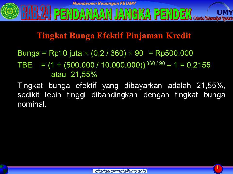 Manajemen Keuangan FE UMY Bunga = Rp10 juta × (0,2 / 360) × 90= Rp500.000 TBE = (1 + (500.000 / 10.000.000)) 360 / 90 – 1 = 0,2155 atau 21,55% Tingkat bunga efektif yang dibayarkan adalah 21,55%, sedikit lebih tinggi dibandingkan dengan tingkat bunga nominal.