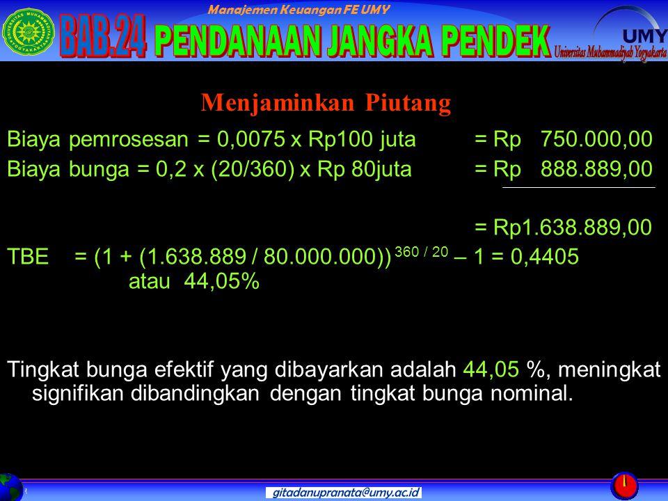 Manajemen Keuangan FE UMY Biaya pemrosesan = 0,0075 x Rp100 juta= Rp 750.000,00 Biaya bunga = 0,2 x (20/360) x Rp 80juta= Rp 888.889,00 = Rp1.638.889,00 TBE = (1 + (1.638.889 / 80.000.000)) 360 / 20 – 1 = 0,4405 atau 44,05% Tingkat bunga efektif yang dibayarkan adalah 44,05 %, meningkat signifikan dibandingkan dengan tingkat bunga nominal.