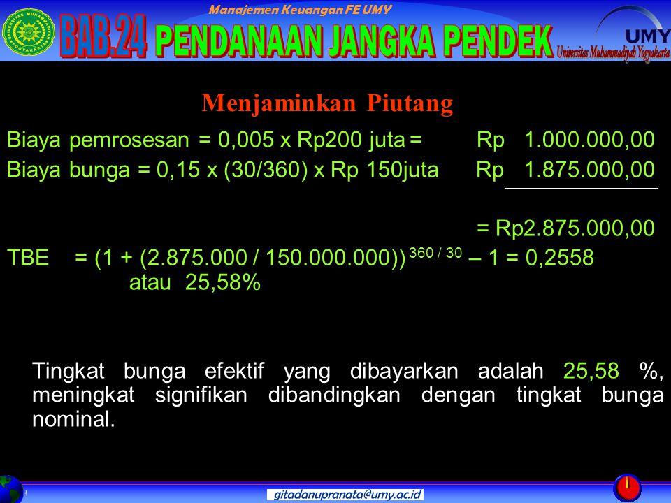 Manajemen Keuangan FE UMY Biaya pemrosesan = 0,005 x Rp200 juta=Rp 1.000.000,00 Biaya bunga = 0,15 x (30/360) x Rp 150juta Rp 1.875.000,00 = Rp2.875.000,00 TBE = (1 + (2.875.000 / 150.000.000)) 360 / 30 – 1 = 0,2558 atau 25,58% Tingkat bunga efektif yang dibayarkan adalah 25,58 %, meningkat signifikan dibandingkan dengan tingkat bunga nominal.
