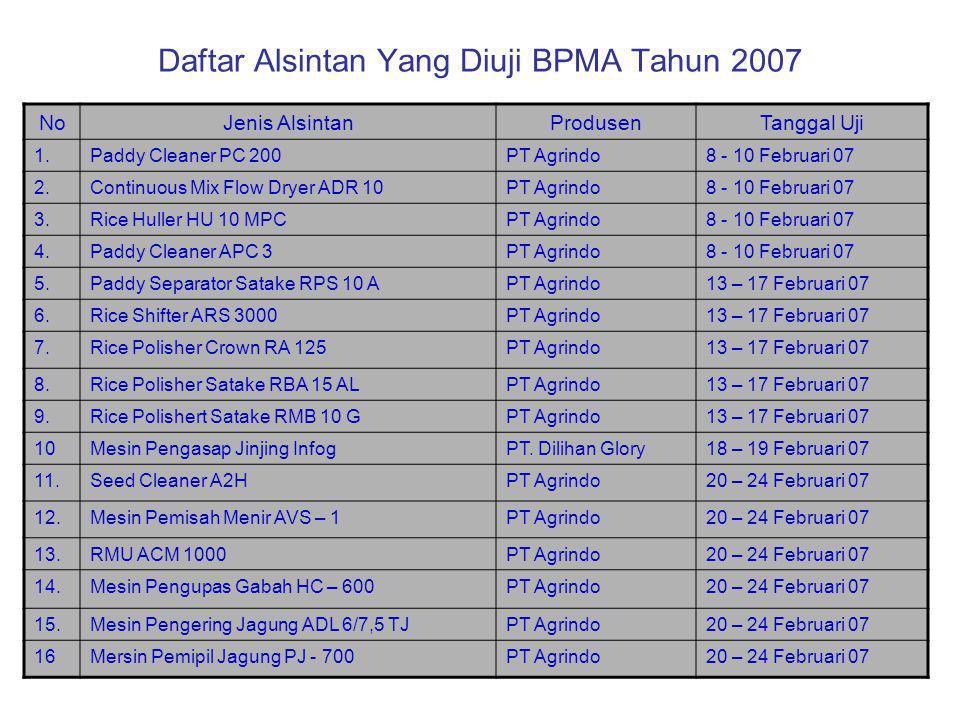 Daftar Alsintan Yang Diuji BPMA Tahun 2006 (lanjutan) No.Jenis AlsintanProdusenTanggal Uji 59Multi Sirkulasi Dryer kap 12 tonPT Pura Barutama14 – 16 S