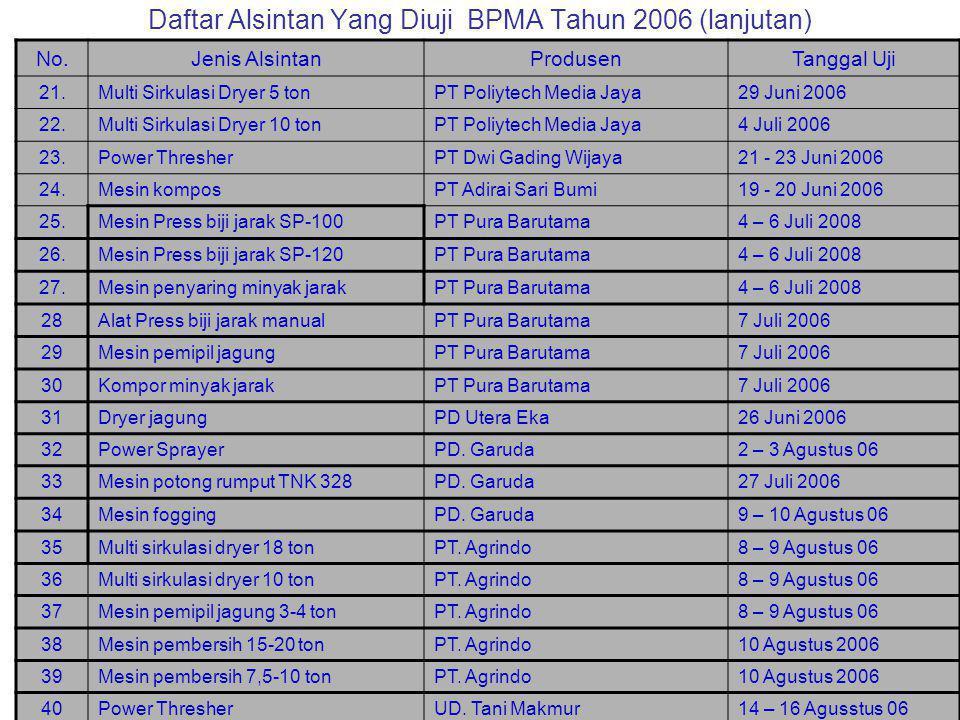 Daftar Alsintan Yang Diuji BPMA Tahun 2006 No Jenis AlsintanProdusenTanggal Uji 1.Sirkulasi Dryer 25 tonPT Trimitra Karya Bersama17-18 Jan 2006 2.Sirk