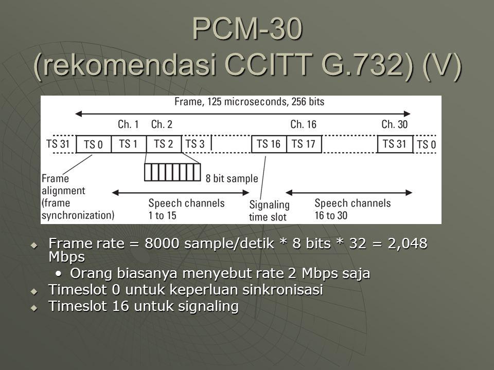 PCM-30 (rekomendasi CCITT G.732) (V)  Frame rate = 8000 sample/detik * 8 bits * 32 = 2,048 Mbps Orang biasanya menyebut rate 2 Mbps sajaOrang biasany