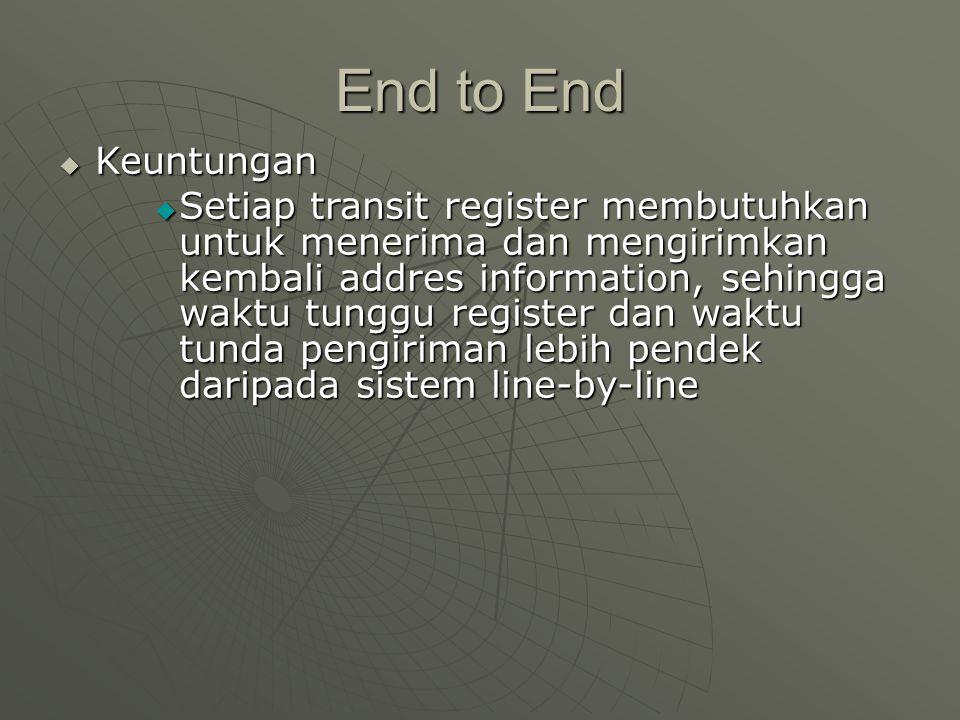 End to End  Keuntungan  Setiap transit register membutuhkan untuk menerima dan mengirimkan kembali addres information, sehingga waktu tunggu registe