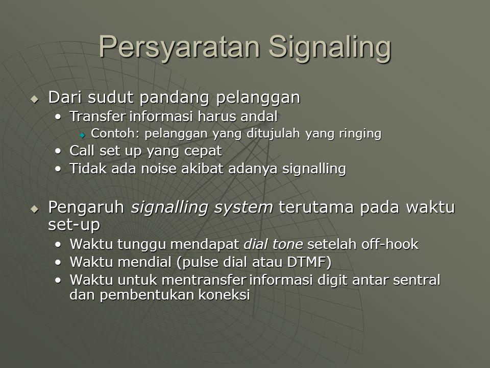 Persyaratan Signaling  Dari sudut pandang pelanggan Transfer informasi harus andalTransfer informasi harus andal  Contoh: pelanggan yang ditujulah y