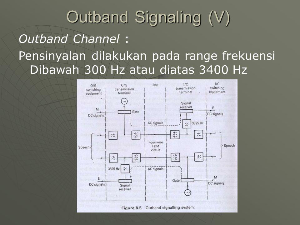 Inband Signaling (V) Inband Channel : pensinyalan dilakukan pada range frekuensi 300 s/d 3400 Hz (frekuensi suara)