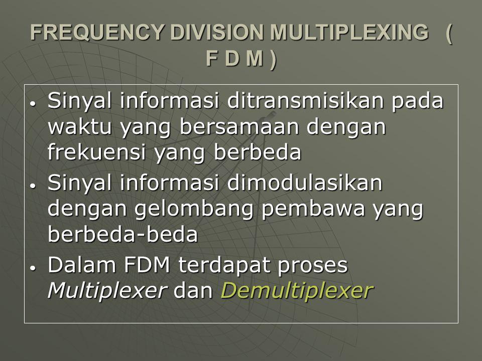 FREQUENCY DIVISION MULTIPLEXING ( F D M ) Sinyal informasi ditransmisikan pada waktu yang bersamaan dengan frekuensi yang berbeda Sinyal informasi dit