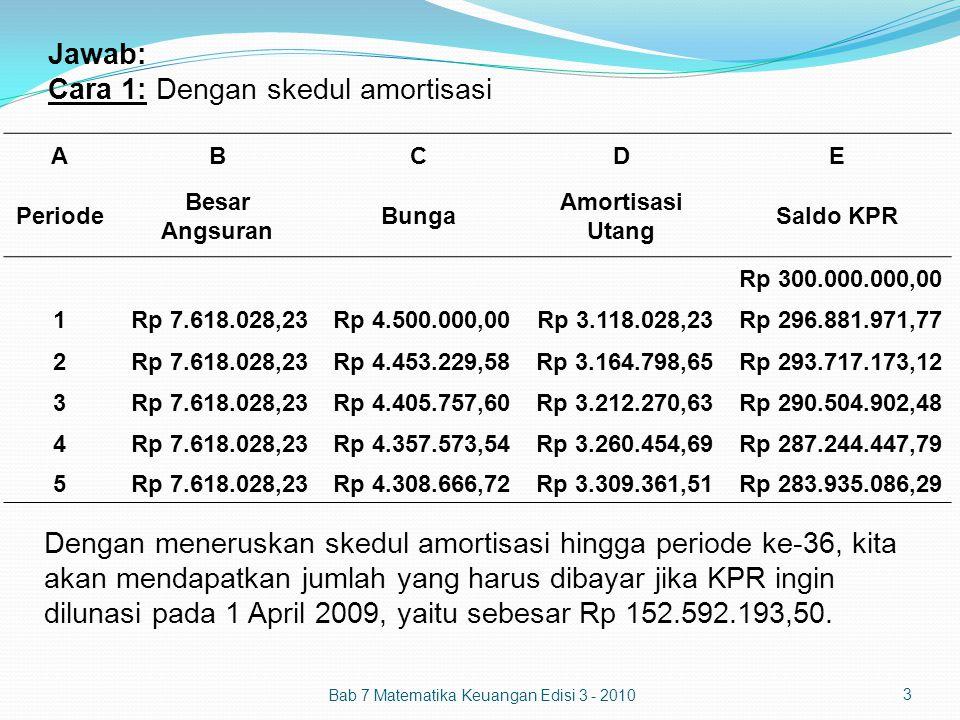 Jawab: Cara 1: Dengan skedul amortisasi ABCDE Periode Besar Angsuran Bunga Amortisasi Utang Saldo KPR Rp 300.000.000,00 1Rp 7.618.028,23Rp 4.500.000,0