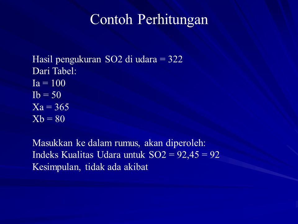 Contoh Perhitungan Hasil pengukuran SO2 di udara = 322 Dari Tabel: Ia = 100 Ib = 50 Xa = 365 Xb = 80 Masukkan ke dalam rumus, akan diperoleh: Indeks K