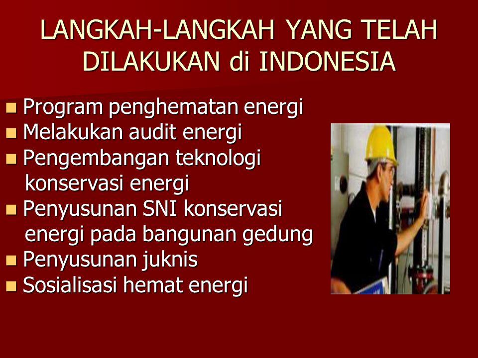 LANGKAH-LANGKAH YANG TELAH DILAKUKAN di INDONESIA Program penghematan energi Program penghematan energi Melakukan audit energi Melakukan audit energi Pengembangan teknologi Pengembangan teknologi konservasi energi konservasi energi Penyusunan SNI konservasi Penyusunan SNI konservasi energi pada bangunan gedung energi pada bangunan gedung Penyusunan juknis Penyusunan juknis Sosialisasi hemat energi Sosialisasi hemat energi