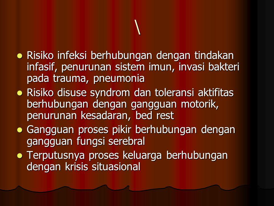 \ Risiko infeksi berhubungan dengan tindakan infasif, penurunan sistem imun, invasi bakteri pada trauma, pneumonia Risiko infeksi berhubungan dengan t