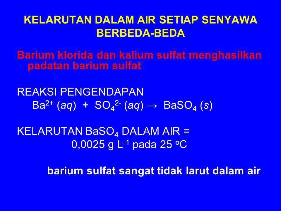 KELARUTAN DALAM AIR SETIAP SENYAWA BERBEDA-BEDA Barium klorida dan kalium sulfat menghasilkan padatan barium sulfat REAKSI PENGENDAPAN Ba 2+ (aq) + SO 4 2- (aq) → BaSO 4 (s) KELARUTAN BaSO 4 DALAM AIR = 0,0025 g L -1 pada 25 o C barium sulfat sangat tidak larut dalam air