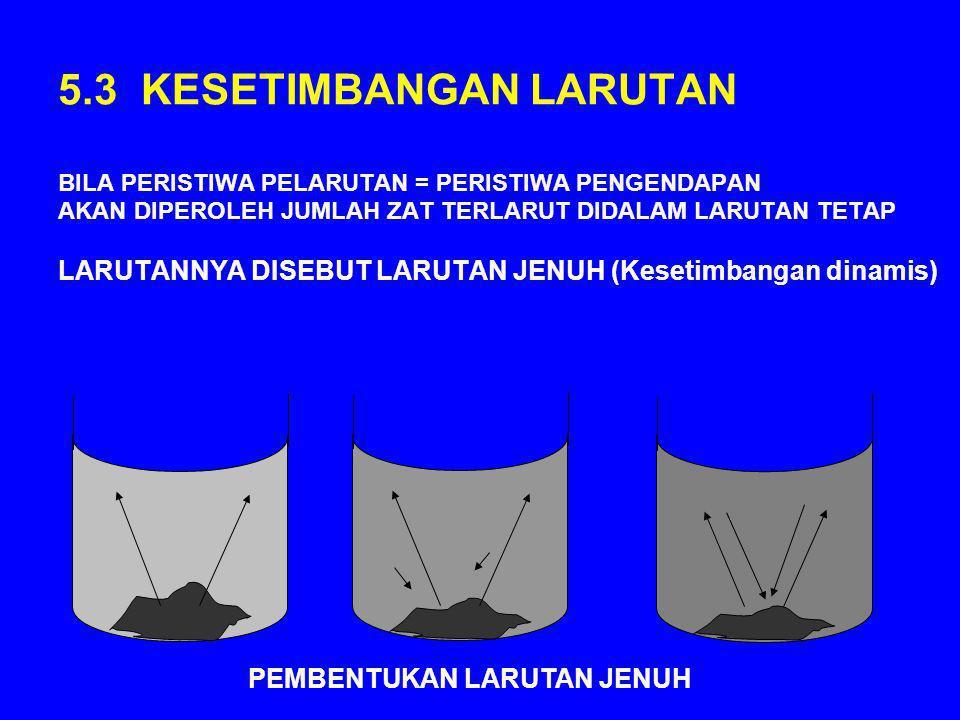 5.3 KESETIMBANGAN LARUTAN BILA PERISTIWA PELARUTAN = PERISTIWA PENGENDAPAN AKAN DIPEROLEH JUMLAH ZAT TERLARUT DIDALAM LARUTAN TETAP LARUTANNYA DISEBUT LARUTAN JENUH (Kesetimbangan dinamis) PEMBENTUKAN LARUTAN JENUH