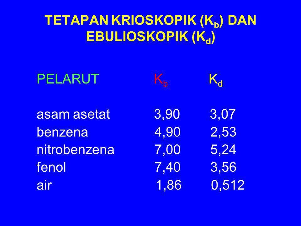 TETAPAN KRIOSKOPIK (K b ) DAN EBULIOSKOPIK (K d ) PELARUT K b K d asam asetat 3,90 3,07 benzena 4,90 2,53 nitrobenzena 7,00 5,24 fenol 7,40 3,56 air 1,86 0,512