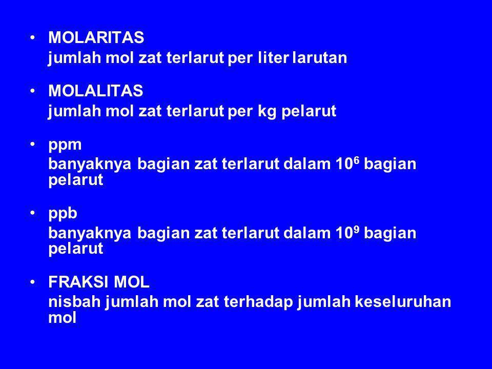 MOLARITAS jumlah mol zat terlarut per liter larutan MOLALITAS jumlah mol zat terlarut per kg pelarut ppm banyaknya bagian zat terlarut dalam 10 6 bagian pelarut ppb banyaknya bagian zat terlarut dalam 10 9 bagian pelarut FRAKSI MOL nisbah jumlah mol zat terhadap jumlah keseluruhan mol