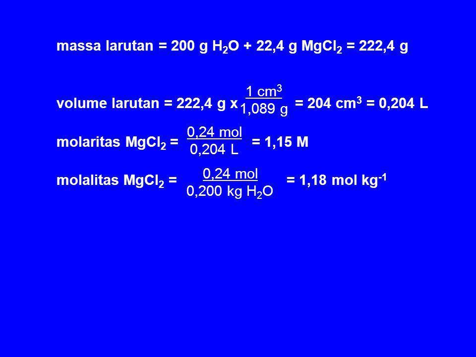 massa larutan = 200 g H 2 O + 22,4 g MgCl 2 = 222,4 g volume larutan = 222,4 g x = 204 cm 3 = 0,204 L molaritas MgCl 2 = = 1,15 M molalitas MgCl 2 = =