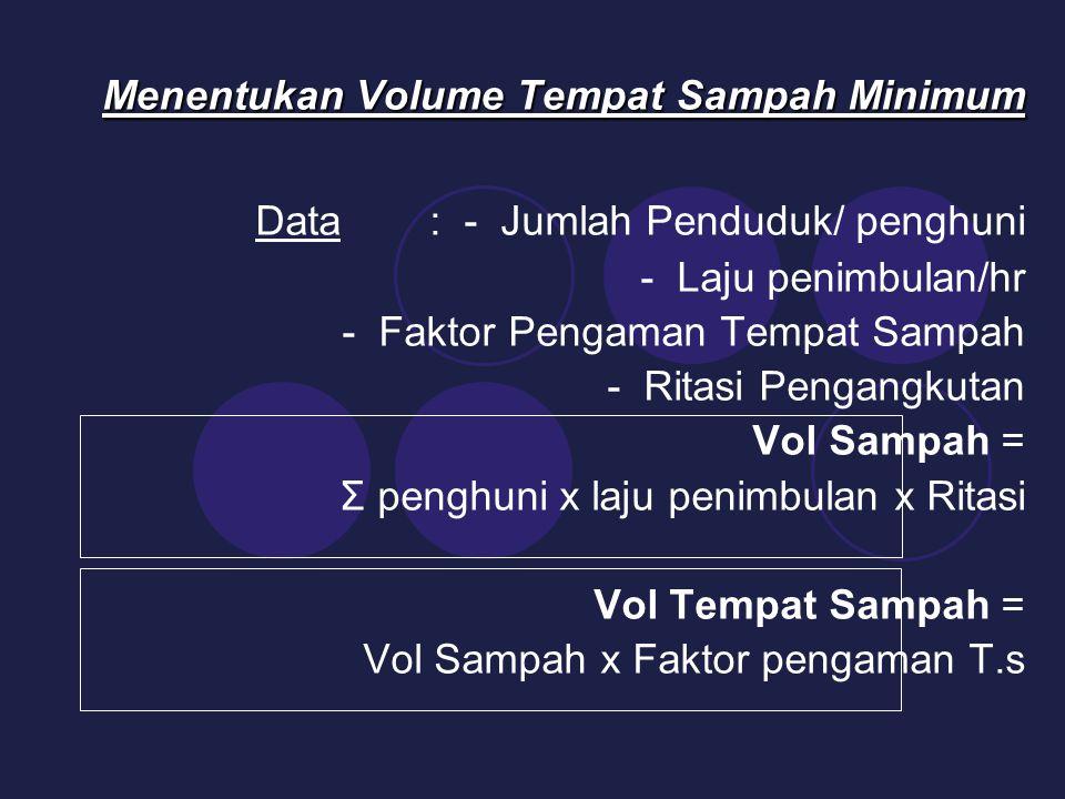 Menentukan Volume Tempat Sampah Minimum Data: - Jumlah Penduduk/ penghuni - Laju penimbulan/hr - Faktor Pengaman Tempat Sampah - Ritasi Pengangkutan V