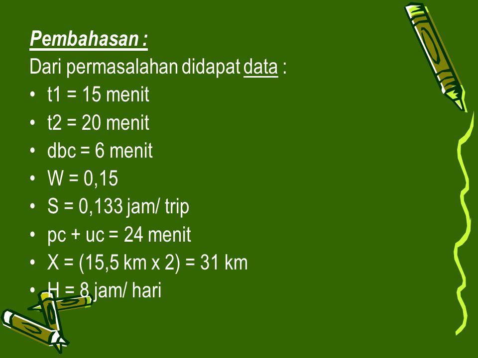 Pembahasan : Dari permasalahan didapat data : t1 = 15 menit t2 = 20 menit dbc = 6 menit W = 0,15 S = 0,133 jam/ trip pc + uc = 24 menit X = (15,5 km x