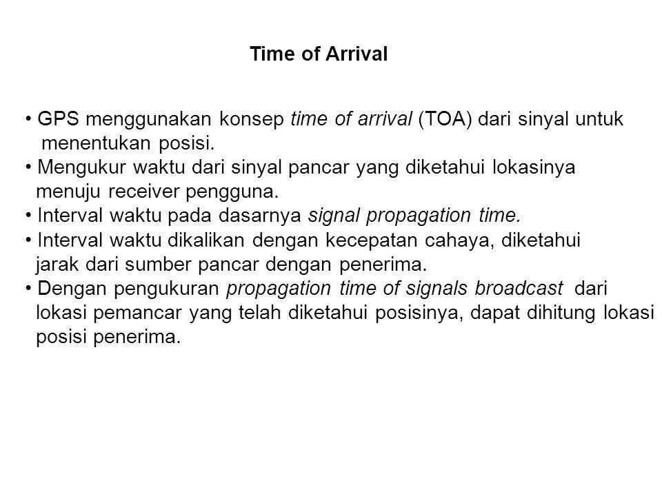 GPS menggunakan konsep time of arrival (TOA) dari sinyal untuk menentukan posisi. Mengukur waktu dari sinyal pancar yang diketahui lokasinya menuju re