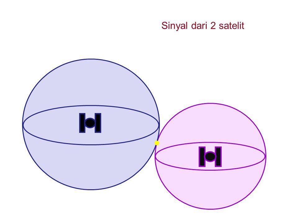 Sinyal dari 2 satelit