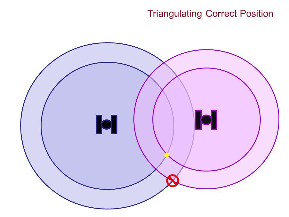 Triangulating Correct Position