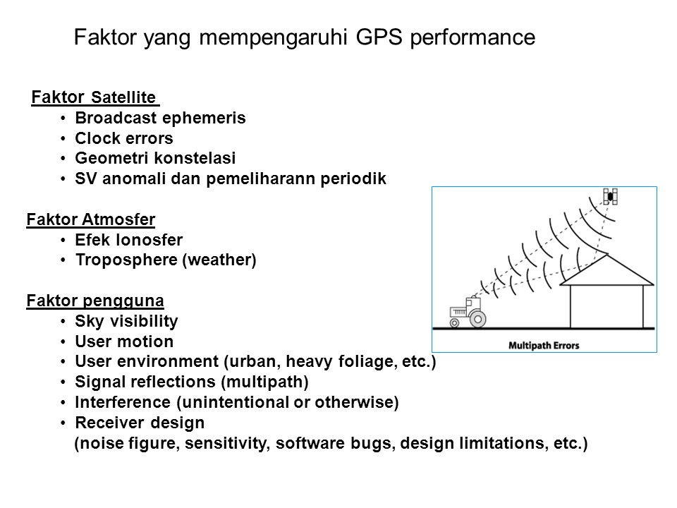 Faktor yang mempengaruhi GPS performance Faktor Satellite Broadcast ephemeris Clock errors Geometri konstelasi SV anomali dan pemeliharann periodik Fa