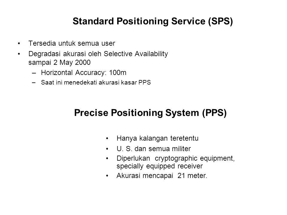 Standard Positioning Service (SPS) Tersedia untuk semua user Degradasi akurasi oleh Selective Availability sampai 2 May 2000 –Horizontal Accuracy: 100m –Saat ini menedekati akurasi kasar PPS Hanya kalangan teretentu U.