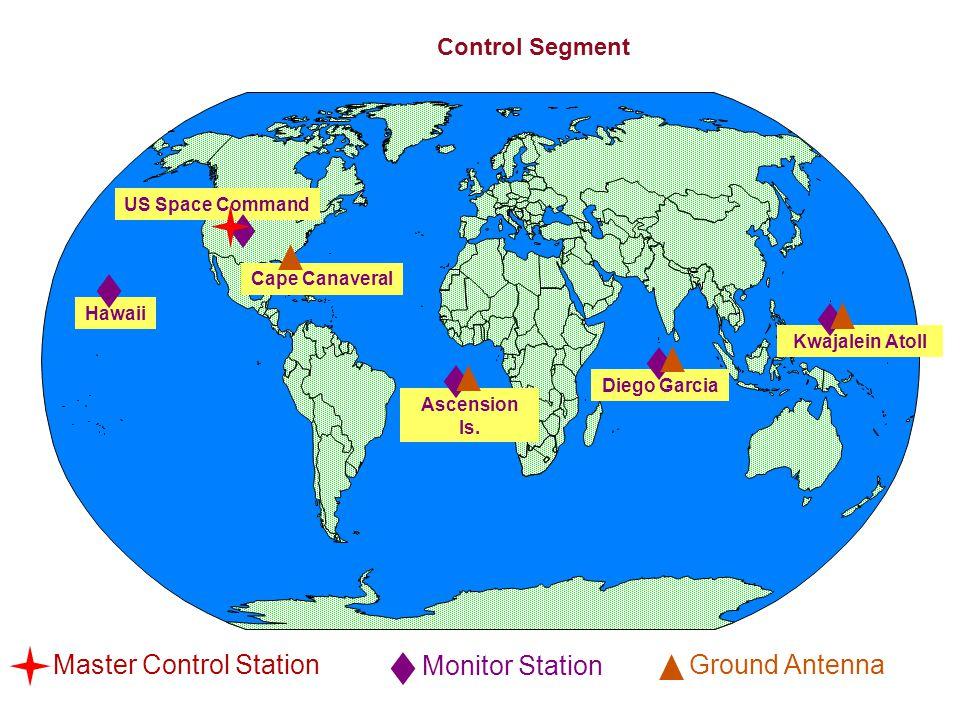 3 Satelite (2D Positioning)