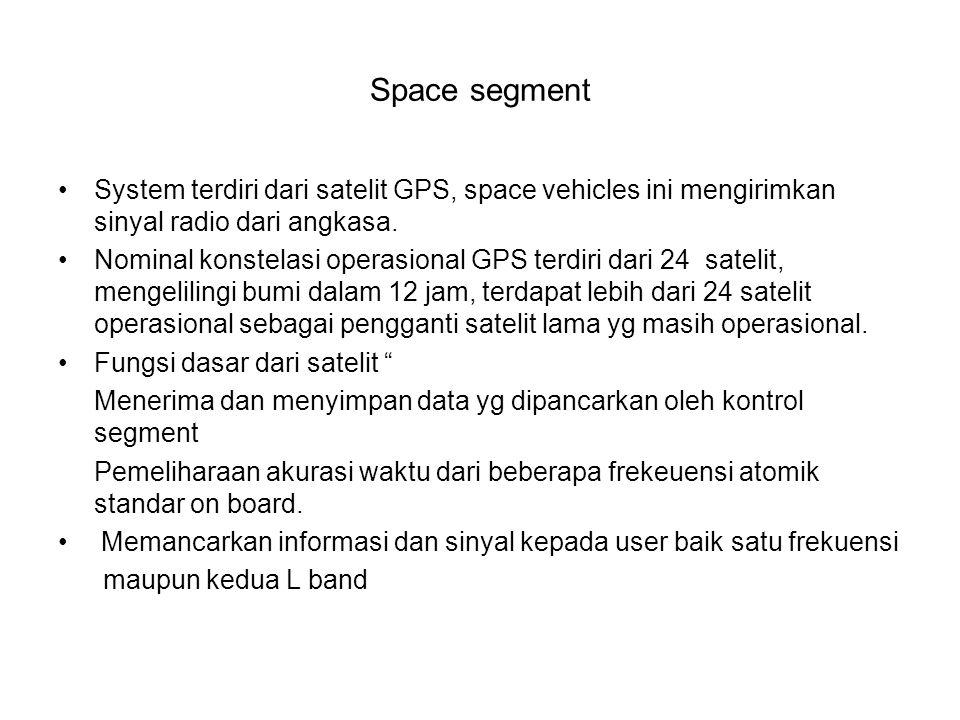 Space segment System terdiri dari satelit GPS, space vehicles ini mengirimkan sinyal radio dari angkasa. Nominal konstelasi operasional GPS terdiri da