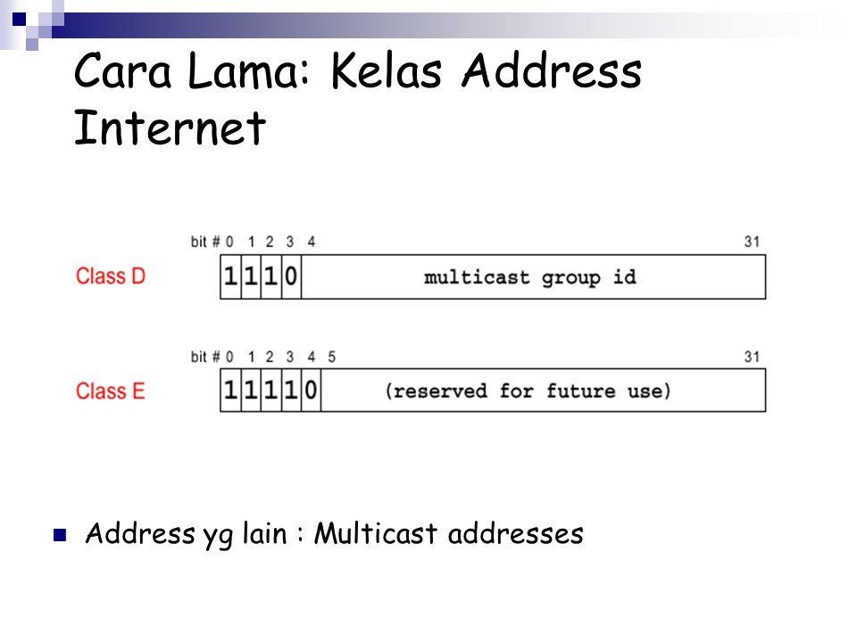 Address yg lain : Multicast addresses