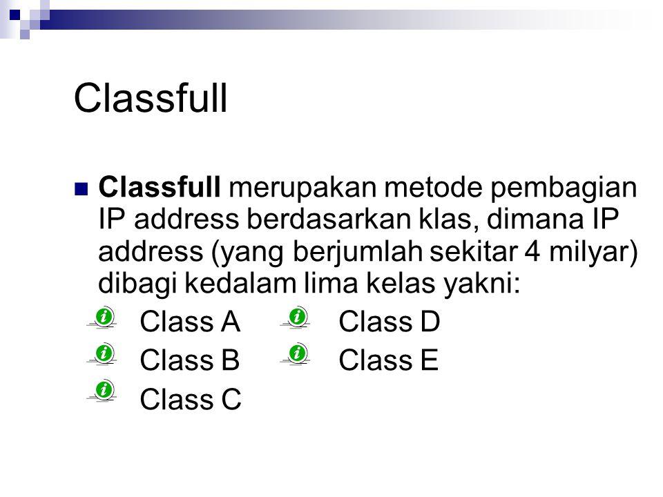 Classfull Classfull merupakan metode pembagian IP address berdasarkan klas, dimana IP address (yang berjumlah sekitar 4 milyar) dibagi kedalam lima ke