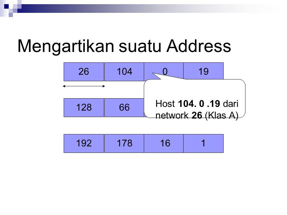 Mengartikan suatu Address 26104019 12866 192178161 Host 104. 0.19 dari network 26 (Klas A)