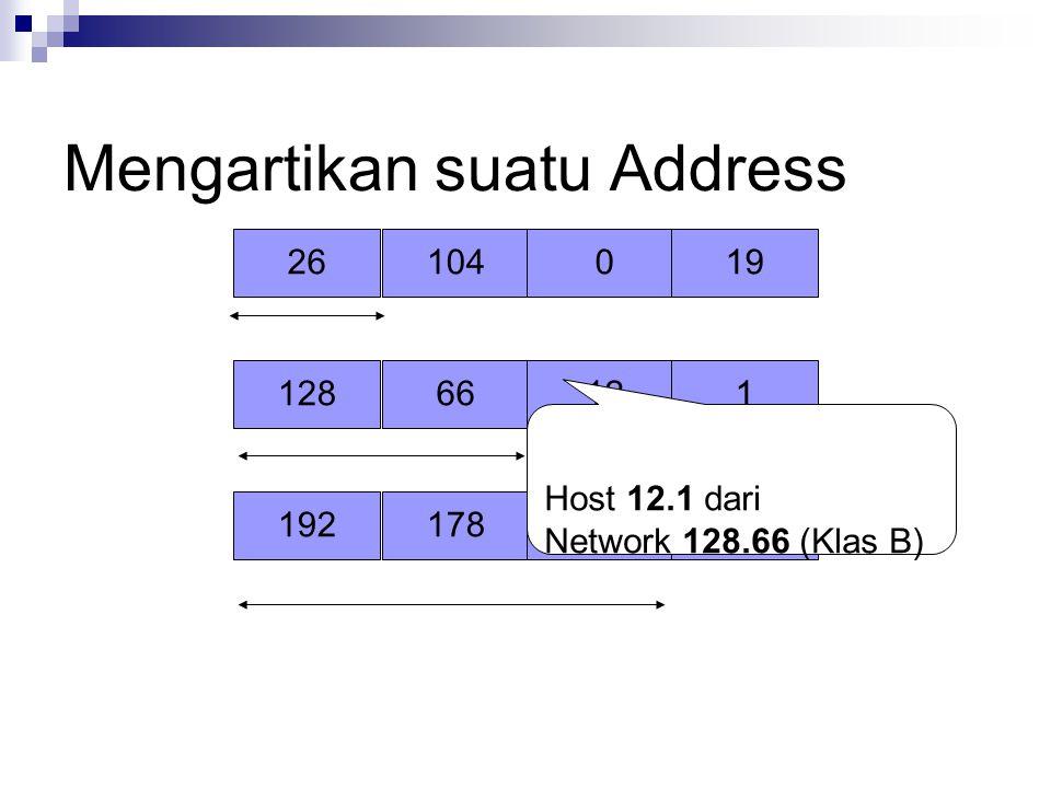 Mengartikan suatu Address 2610401912866121 192178 Host 12.1 dari Network 128.66 (Klas B)