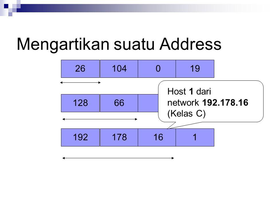 Mengartikan suatu Address 26104019 12866 192178161 Host 1 dari network 192.178.16 (Kelas C)