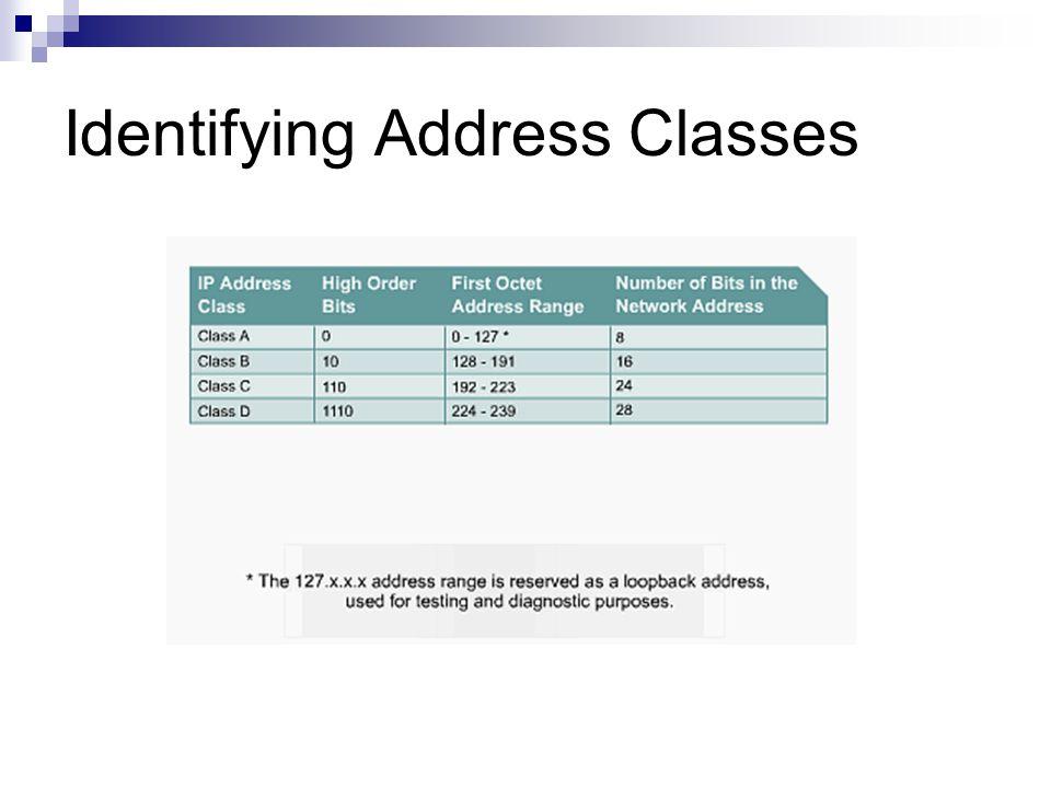 Identifying Address Classes