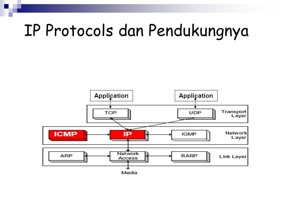 IP Protocols dan Pendukungnya Application