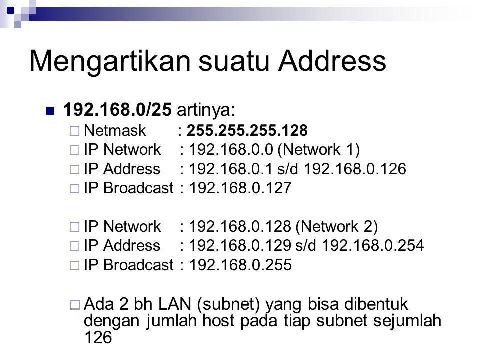 Mengartikan suatu Address 192.168.0/25 artinya:  Netmask : 255.255.255.128  IP Network : 192.168.0.0 (Network 1)  IP Address : 192.168.0.1 s/d 192.