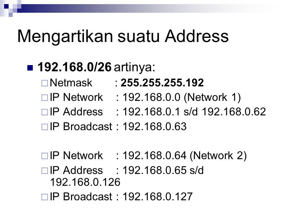 Mengartikan suatu Address 192.168.0/26 artinya:  Netmask : 255.255.255.192  IP Network : 192.168.0.0 (Network 1)  IP Address : 192.168.0.1 s/d 192.