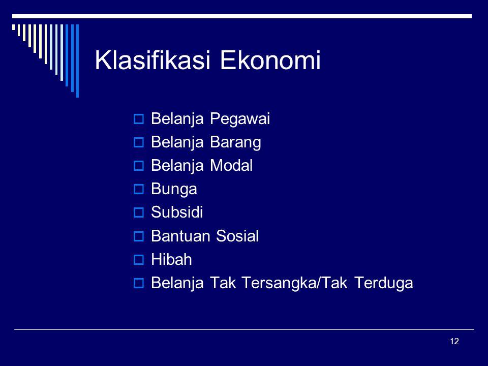 12 Klasifikasi Ekonomi  Belanja Pegawai  Belanja Barang  Belanja Modal  Bunga  Subsidi  Bantuan Sosial  Hibah  Belanja Tak Tersangka/Tak Terduga