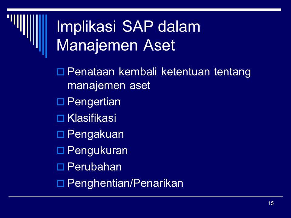 15 Implikasi SAP dalam Manajemen Aset  Penataan kembali ketentuan tentang manajemen aset  Pengertian  Klasifikasi  Pengakuan  Pengukuran  Perubahan  Penghentian/Penarikan